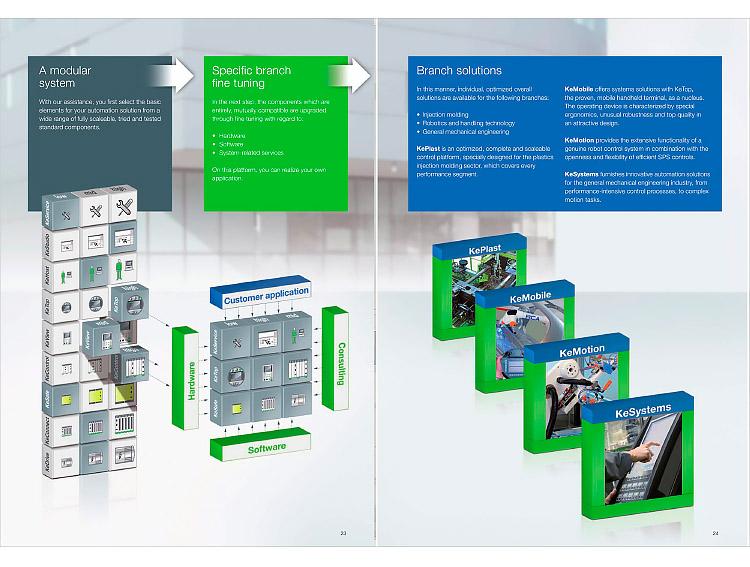 工控设备,必威app下载苹果版设计,样本设计